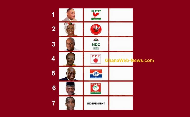 Ghana Election 2016 Presidential Results