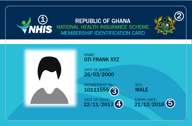 HOW TO RENEW YOUR NHIS MEMBERSHIP AND SUBSCRIPTION VIA MOBILE PHONE